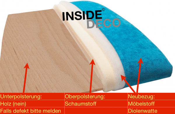 Stuhlpolster auf Holzplatte (Auflagepolster)